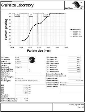 d20 probability calculator